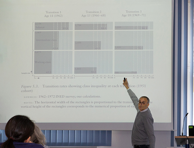 Prof. Dr. Louis-André Vallet during his lecture as part of the LIfBi lectures series.